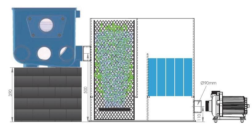 Aquaforte Biokammer gefüllt